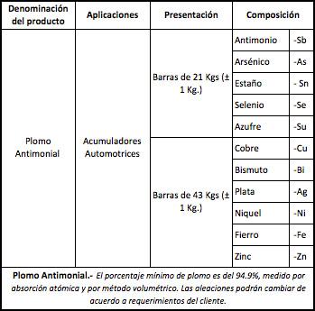 PlomoAntimonial